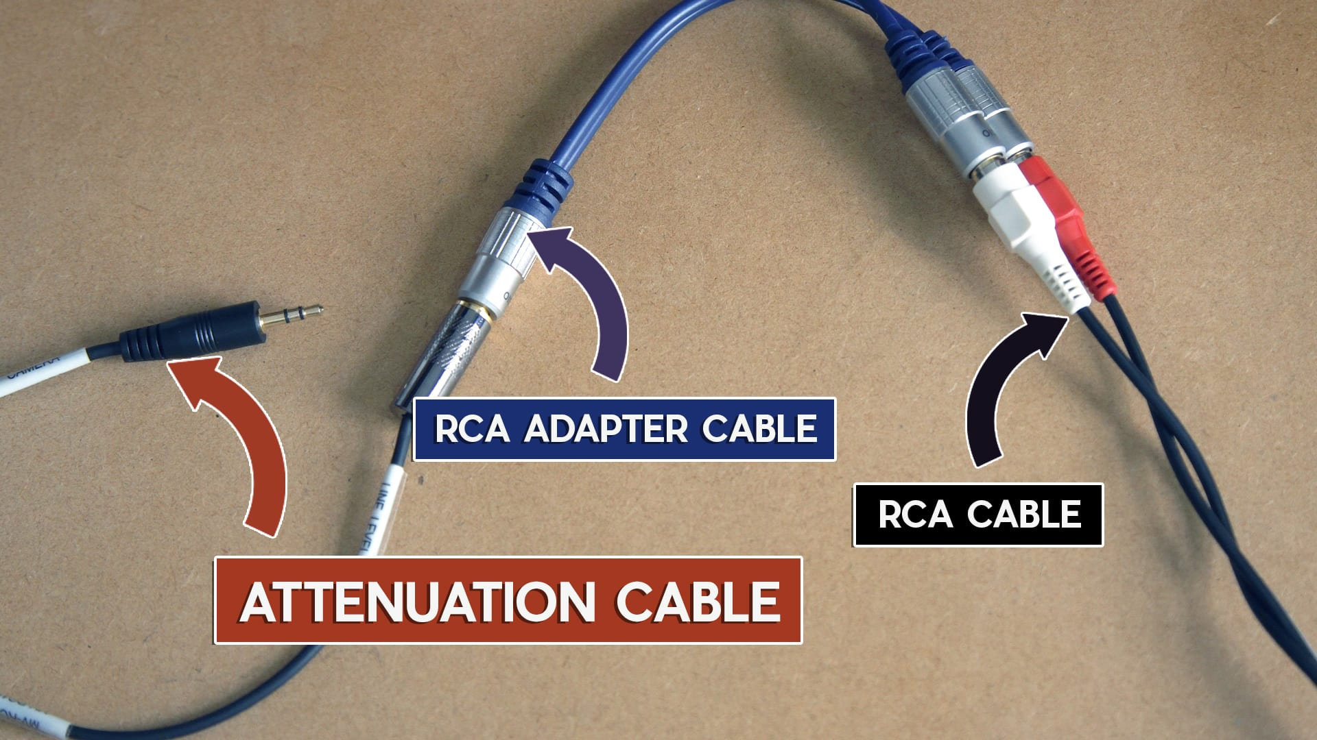 Connect-zoom-h1-to-mixer-RCA-cable-attenuation-cable